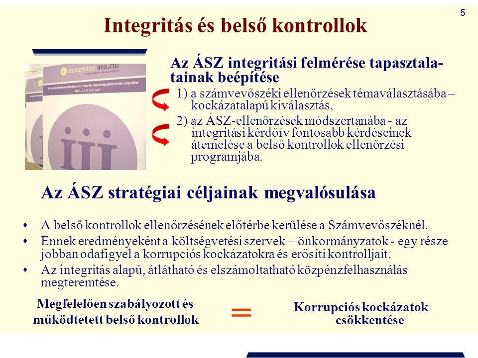 5 Integritás és belső kontrollok Az ÁSZ stratégiai céljainak megvalósulása A belső kontrollok ellenőrzésének előtérbe kerülése a Számvevőszéknél. Enne