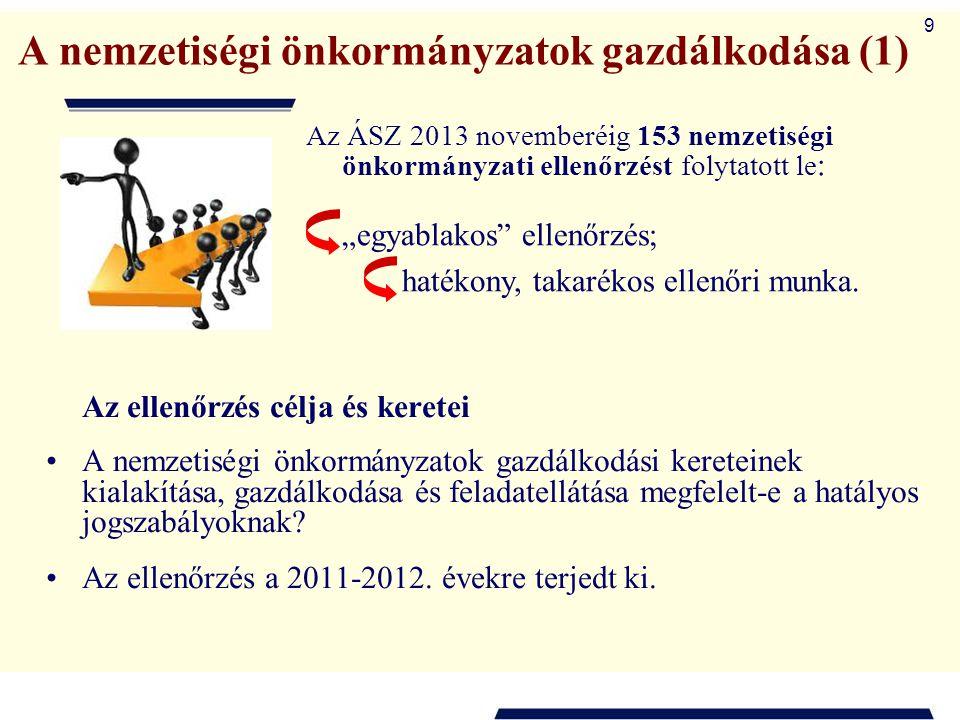 10 A nemzetiségi önkormányzatok gazdálkodása (2) Általános tapasztalatok (példák): - az együttműködési megállapodás nem felelt meg teljes körűen a jogszabályi előírásoknak; - a jogszabályi előírásoknak nem megfelelő, hiányos tartalmú szabályzatok; - a jegyző jogszabályban előírt határidőn túli kincstári adatszolgáltatása; - a jegyző nem biztosította a nemzetiségi önkormányzatok gazdálkodására vonatkozó belső ellenőrzést; - a feladatalapú támogatás felhasználásának elszámolása nem a jogszabályi előírások szerint történt, egyes esetekben a felhasználás jogszerűtlen volt.