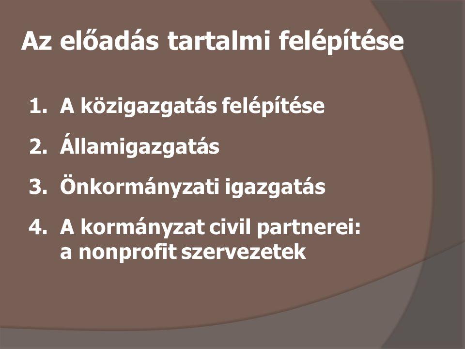 Az előadás tartalmi felépítése 1.A közigazgatás felépítése 2.Államigazgatás 3.Önkormányzati igazgatás 4.A kormányzat civil partnerei: a nonprofit szervezetek