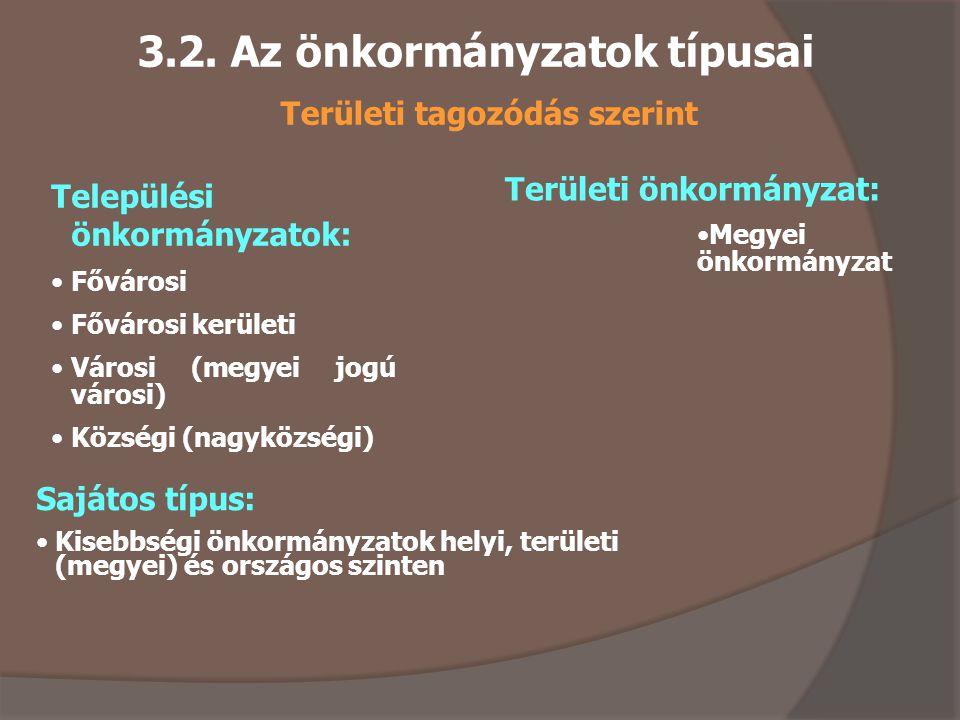 3.2. Az önkormányzatok típusai Területi tagozódás szerint Települési önkormányzatok: Fővárosi Fővárosi kerületi Városi (megyei jogú városi) Községi (n