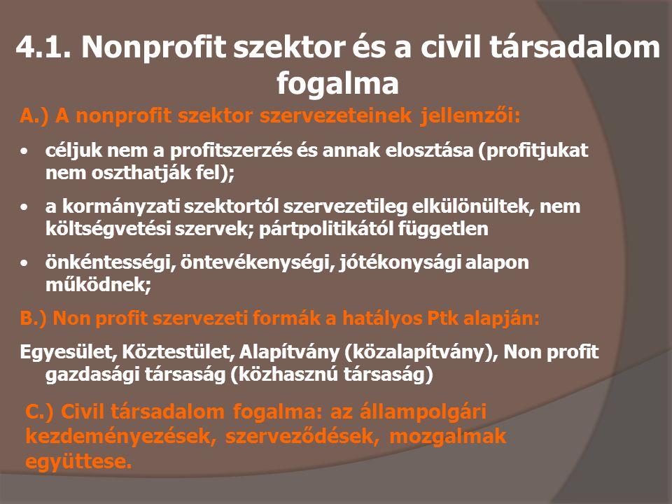 4.1. Nonprofit szektor és a civil társadalom fogalma A.) A nonprofit szektor szervezeteinek jellemzői: céljuk nem a profitszerzés és annak elosztása (