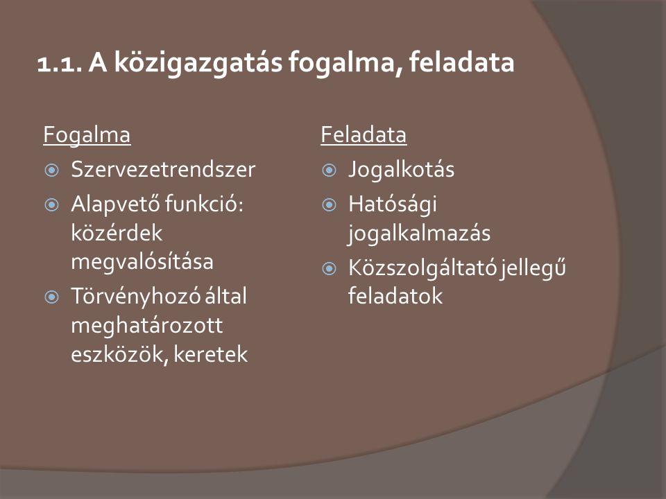 1.1. A közigazgatás fogalma, feladata Fogalma  Szervezetrendszer  Alapvető funkció: közérdek megvalósítása  Törvényhozó által meghatározott eszközö