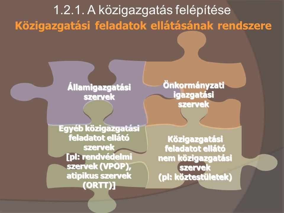 Közigazgatási feladatot ellátó nem közigazgatási szervek (pl: köztestületek) Egyéb közigazgatási feladatot ellátó szervek [pl: rendvédelmi szervek (VPOP), atipikus szervek (ORTT)] 1.2.1.