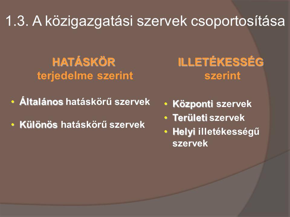 1.3. A közigazgatási szervek csoportosítása HATÁSKÖR terjedelme szerint ÁltalánosÁltalános hatáskörű szervek KülönösKülönös hatáskörű szervek ILLETÉKE