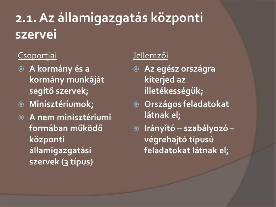 2.1. Az államigazgatás központi szervei Csoportjai  A kormány és a kormány munkáját segítő szervek;  Minisztériumok;  A nem minisztériumi formában