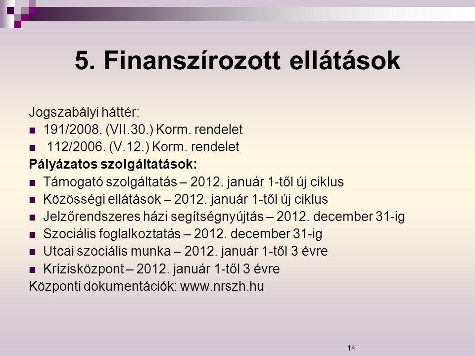 Jogszabályi háttér: 191/2008. (VII.30.) Korm. rendelet 112/2006. (V.12.) Korm. rendelet Pályázatos szolgáltatások: Támogató szolgáltatás – 2012. januá