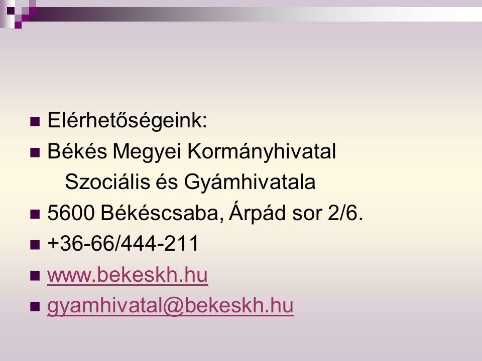 Elérhetőségeink: Békés Megyei Kormányhivatal Szociális és Gyámhivatala 5600 Békéscsaba, Árpád sor 2/6. +36-66/444-211 www.bekeskh.hu gyamhivatal@bekes