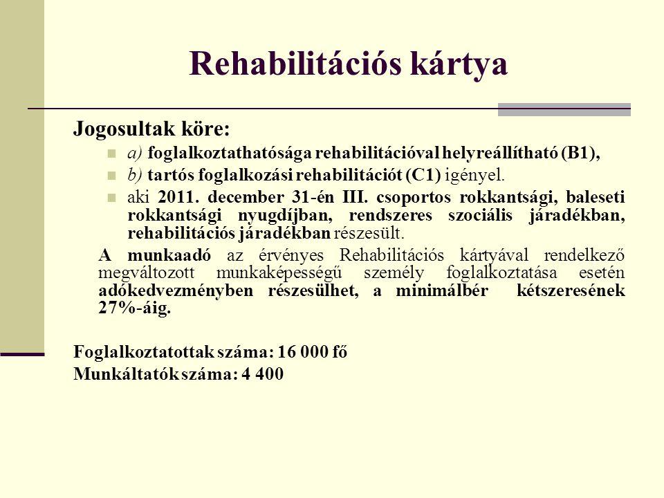 Rehabilitációs kártya Jogosultak köre: a) foglalkoztathatósága rehabilitációval helyreállítható (B1), b) tartós foglalkozási rehabilitációt (C1) igény