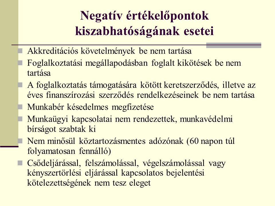Negatív értékelőpontok kiszabhatóságának esetei Akkreditációs követelmények be nem tartása Foglalkoztatási megállapodásban foglalt kikötések be nem ta