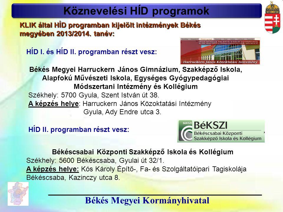 19 Békés Megyei Kormányhivatal Köznevelési HÍD programok KLIK által HÍD programban kijelölt intézmények Békés megyében 2013/2014. tanév: HÍD I. és HÍD