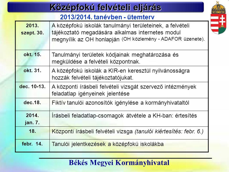 2 Középfokú felvételi eljárás 2013/2014. tanévben - ütemterv 2013. szept. 30. A középfokú iskolák tanulmányi területeinek, a felvételi tájékoztató meg