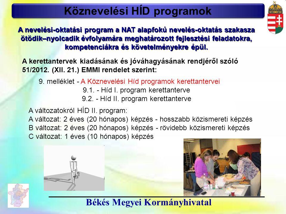 21 Békés Megyei Kormányhivatal Köznevelési HÍD programok 9. melléklet - A Köznevelési Híd programok kerettantervei 9.1. - Híd I. program kerettanterve
