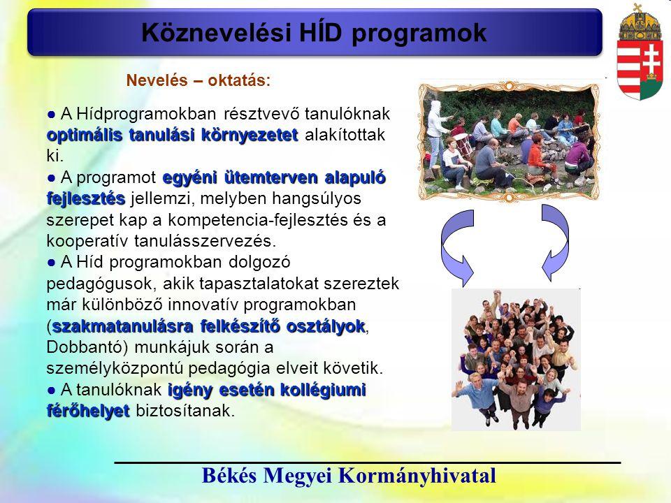 24 Békés Megyei Kormányhivatal Köznevelési HÍD programok optimális tanulási környezetet ● A Hídprogramokban résztvevő tanulóknak optimális tanulási kö
