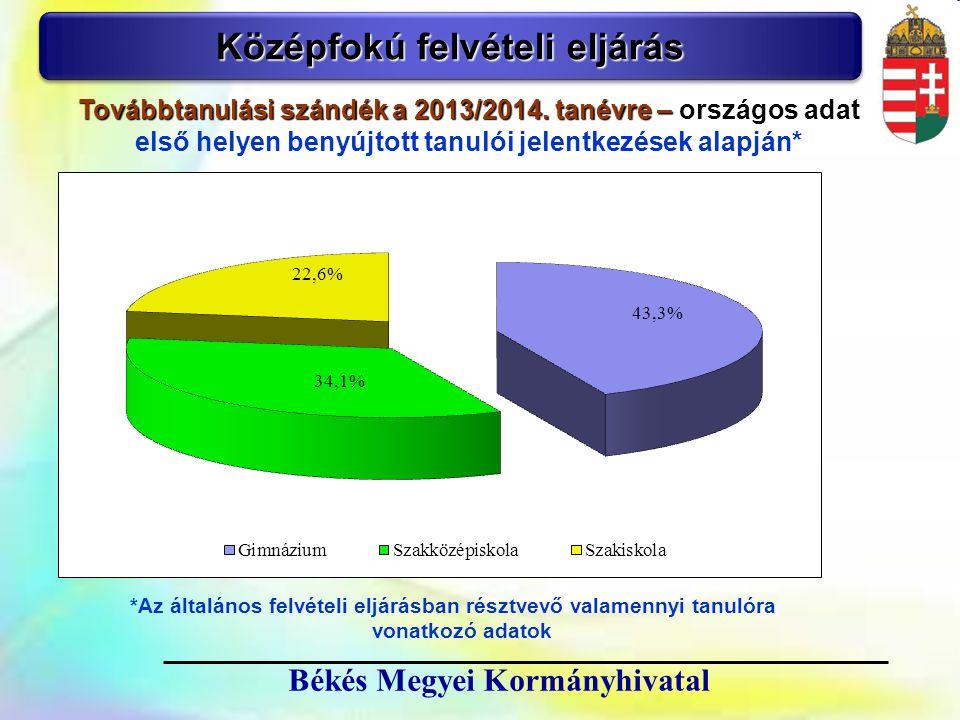 4 Békés Megyei Kormányhivatal Középfokú felvételi eljárás Továbbtanulási szándék a 2013/2014. tanévre – országos adat első helyen benyújtott tanulói j