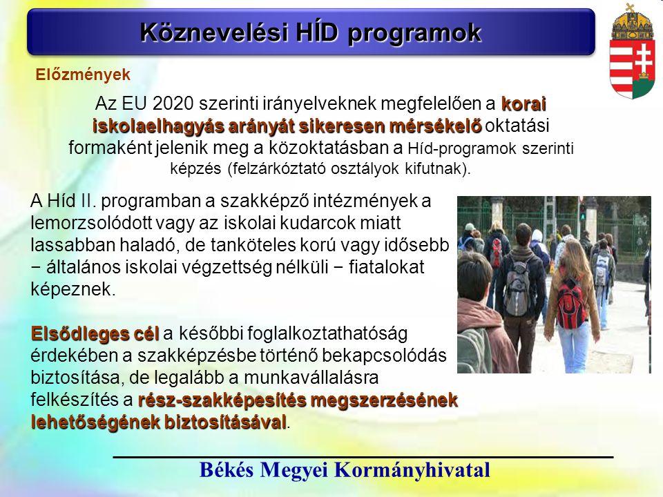 9 Békés Megyei Kormányhivatal Köznevelési HÍD programok korai iskolaelhagyás arányát sikeresen mérsékelő Az EU 2020 szerinti irányelveknek megfelelően