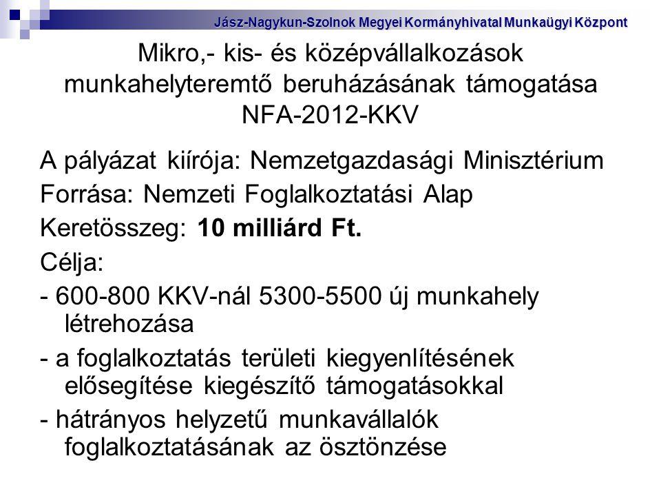 Mikro,- kis- és középvállalkozások munkahelyteremtő beruházásának támogatása NFA-2012-KKV A pályázat kiírója: Nemzetgazdasági Minisztérium Forrása: Ne