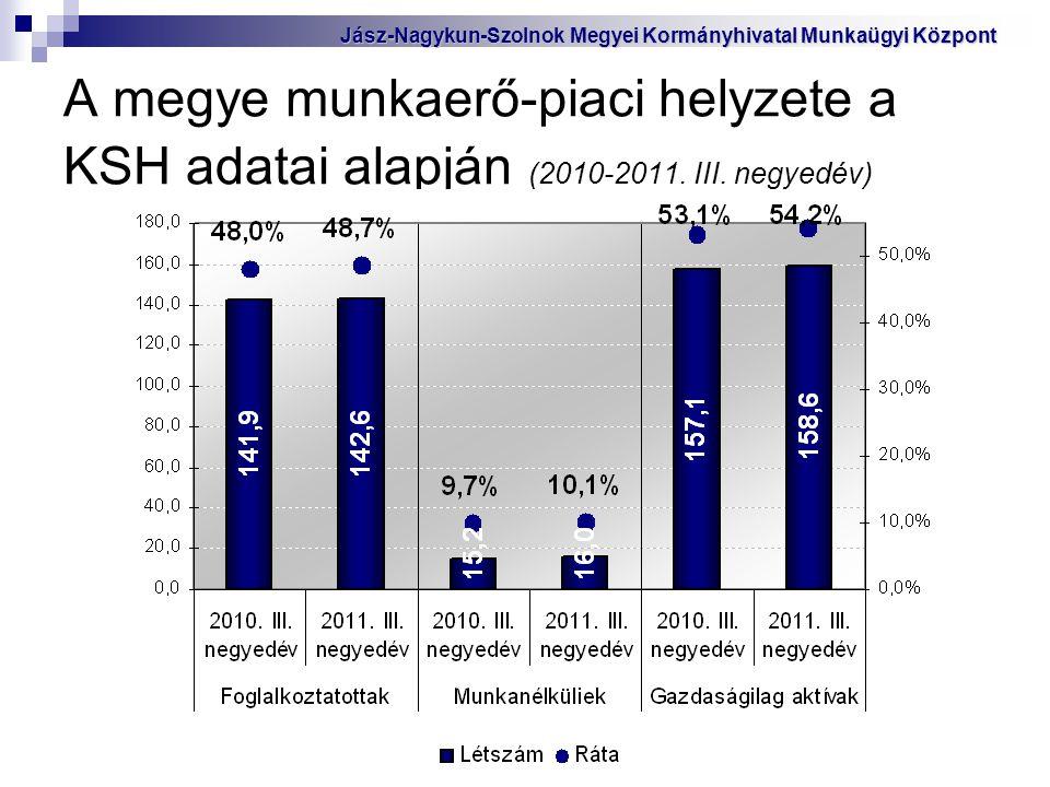 A megye munkaerő-piaci helyzete a KSH adatai alapján (2010-2011. III. negyedév) Jász-Nagykun-Szolnok Megyei Kormányhivatal Munkaügyi Központ