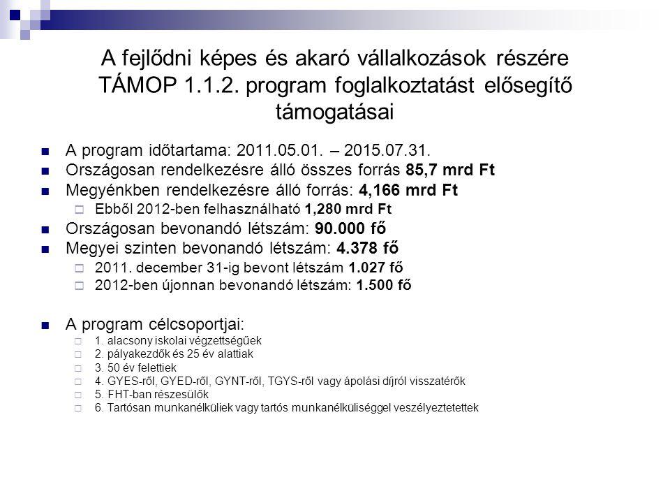 A fejlődni képes és akaró vállalkozások részére TÁMOP 1.1.2. program foglalkoztatást elősegítő támogatásai A program időtartama: 2011.05.01. – 2015.07
