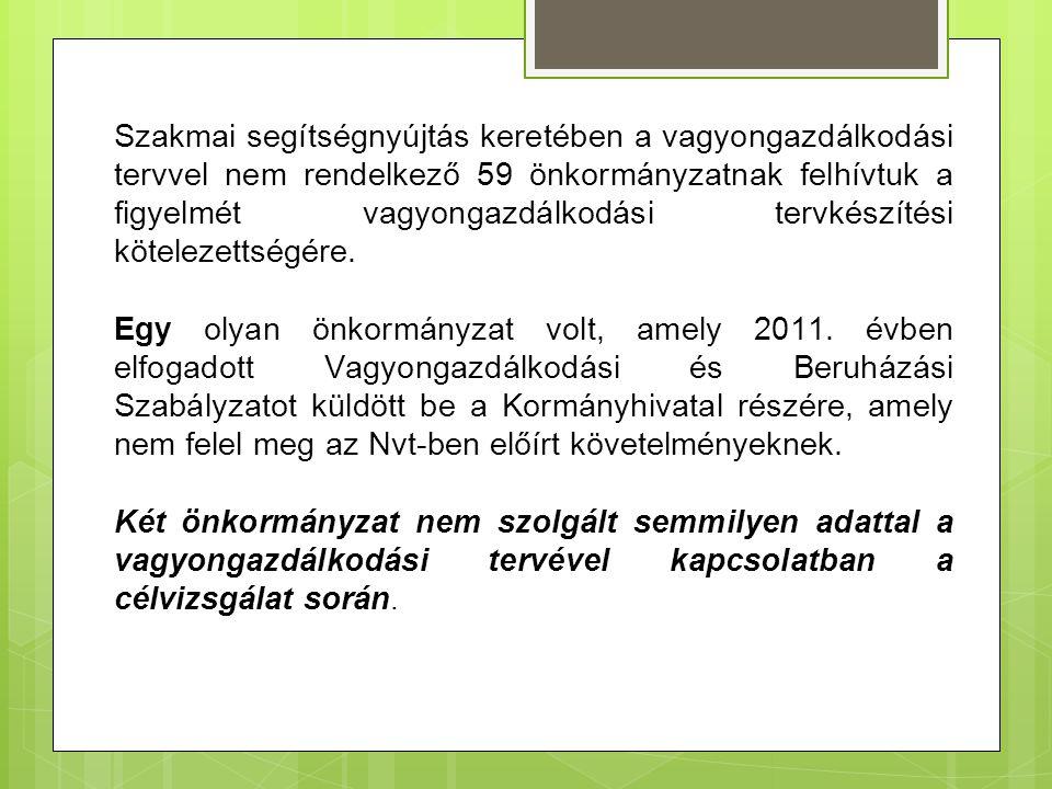Szakmai segítségnyújtás keretében a vagyongazdálkodási tervvel nem rendelkező 59 önkormányzatnak felhívtuk a figyelmét vagyongazdálkodási tervkészítési kötelezettségére.