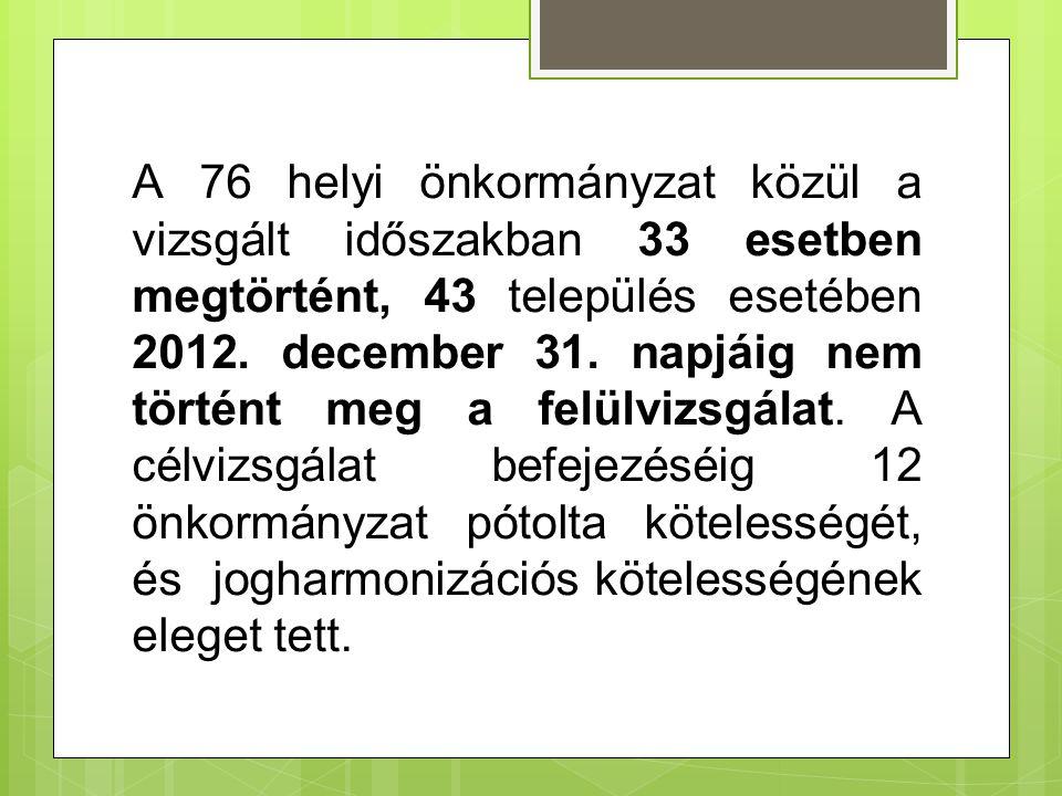 A települési önkormányzatok közül 65 teljesíti határidőben jelenleg a jegyzőkönyv felterjesztési kötelezettségükből adódó feladataikat.