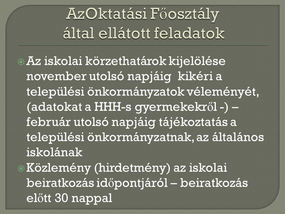  Az iskolai körzethatárok kijelölése november utolsó napjáig kikéri a települési önkormányzatok véleményét, (adatokat a HHH-s gyermekekr ő l -) – feb