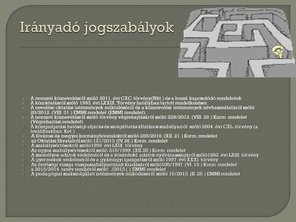  Állam - Klebelsberg Intézményfenntartó Központ  Önkormányzat (települési, nemzetiségi)  Egyház  Alapítvány, közalapítvány, gazdasági társaság, egyéni vállalkozó