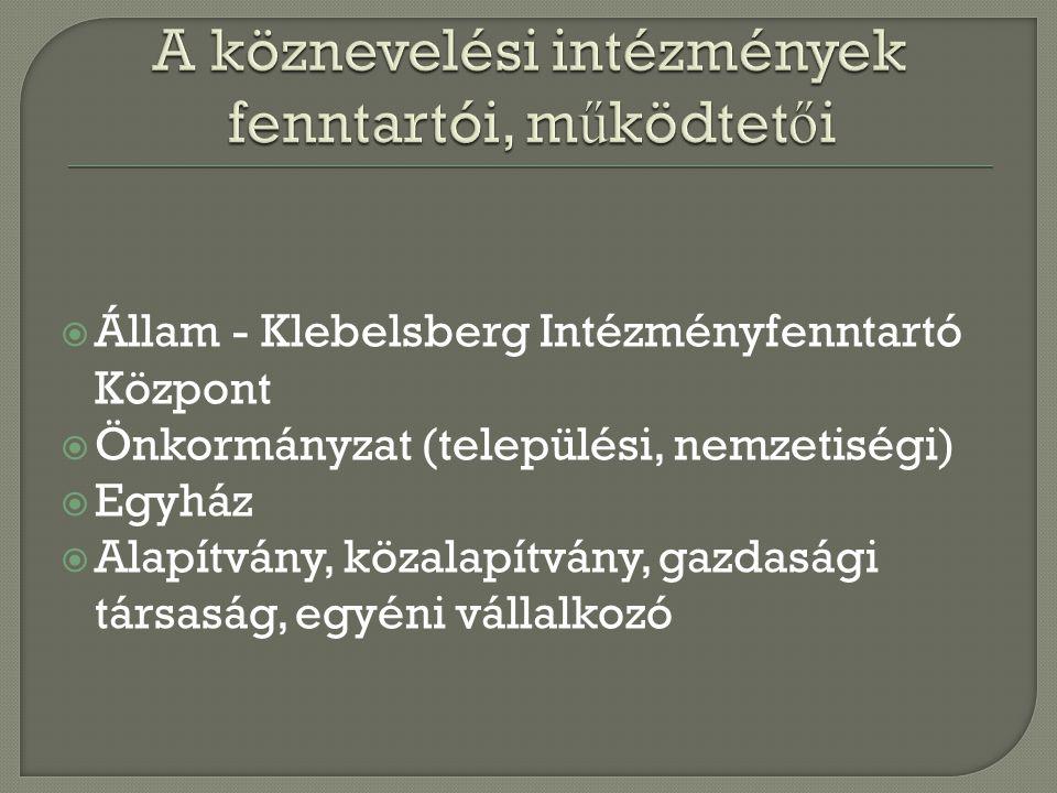  Állam - Klebelsberg Intézményfenntartó Központ  Önkormányzat (települési, nemzetiségi)  Egyház  Alapítvány, közalapítvány, gazdasági társaság, eg