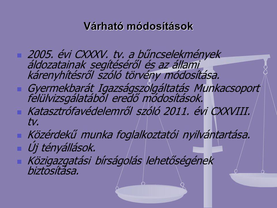 Várható módosítások 2005. évi CXXXV. tv. a bűncselekmények áldozatainak segítéséről és az állami kárenyhítésről szóló törvény módosítása. Gyermekbarát