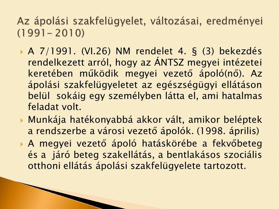  A 7/1991.(VI.26) NM rendelet 4.