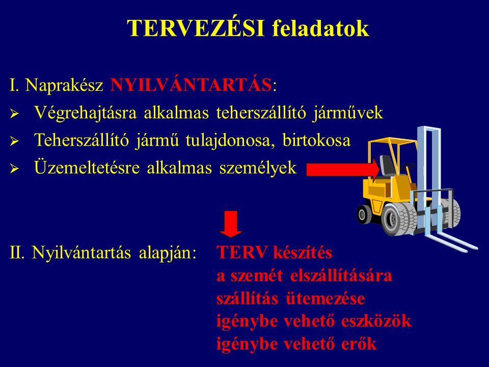 TERVEZÉSI feladatok I. Naprakész NYILVÁNTARTÁS:  Végrehajtásra alkalmas teherszállító járművek  Teherszállító jármű tulajdonosa, birtokosa  Üzemelt