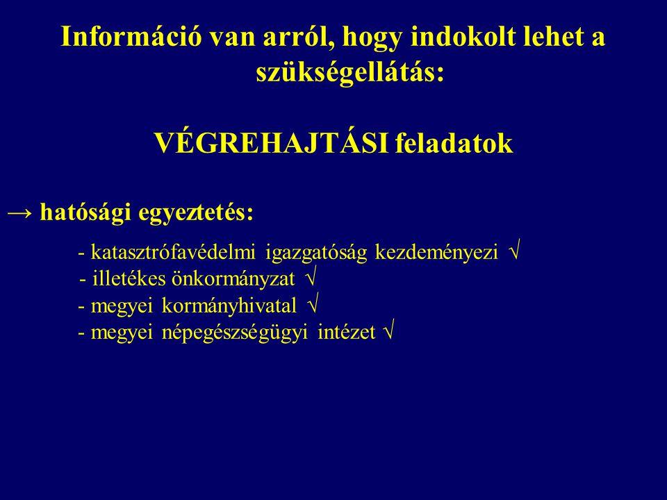 Információ van arról, hogy indokolt lehet a szükségellátás: VÉGREHAJTÁSI feladatok → hatósági egyeztetés: - katasztrófavédelmi igazgatóság kezdeményez