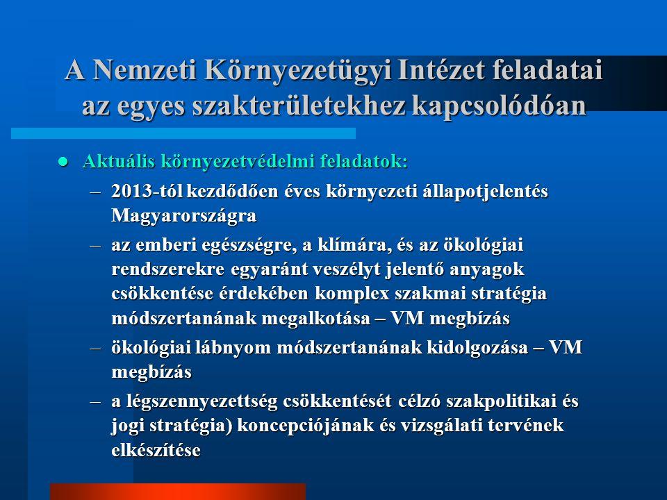 A Nemzeti Környezetügyi Intézet feladatai az egyes szakterületekhez kapcsolódóan Aktuális környezetvédelmi feladatok: Aktuális környezetvédelmi feladatok: –2013-tól kezdődően éves környezeti állapotjelentés Magyarországra –az emberi egészségre, a klímára, és az ökológiai rendszerekre egyaránt veszélyt jelentő anyagok csökkentése érdekében komplex szakmai stratégia módszertanának megalkotása – VM megbízás –ökológiai lábnyom módszertanának kidolgozása – VM megbízás –a légszennyezettség csökkentését célzó szakpolitikai és jogi stratégia) koncepciójának és vizsgálati tervének elkészítése