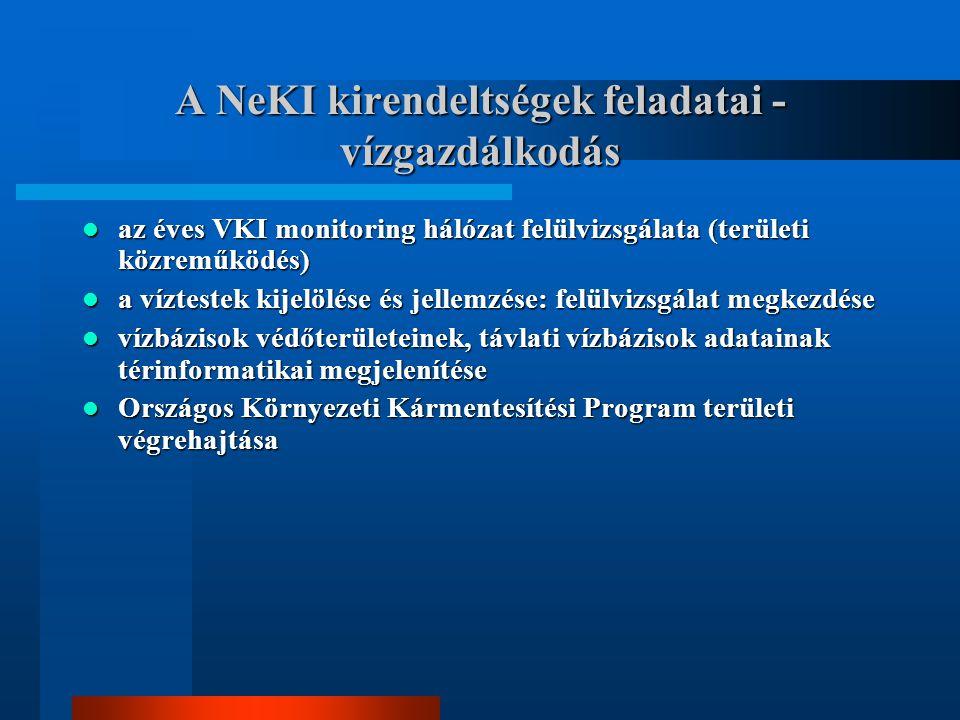 A NeKI kirendeltségek feladatai - vízgazdálkodás az éves VKI monitoring hálózat felülvizsgálata (területi közreműködés) az éves VKI monitoring hálózat felülvizsgálata (területi közreműködés) a víztestek kijelölése és jellemzése: felülvizsgálat megkezdése a víztestek kijelölése és jellemzése: felülvizsgálat megkezdése vízbázisok védőterületeinek, távlati vízbázisok adatainak térinformatikai megjelenítése vízbázisok védőterületeinek, távlati vízbázisok adatainak térinformatikai megjelenítése Országos Környezeti Kármentesítési Program területi végrehajtása Országos Környezeti Kármentesítési Program területi végrehajtása