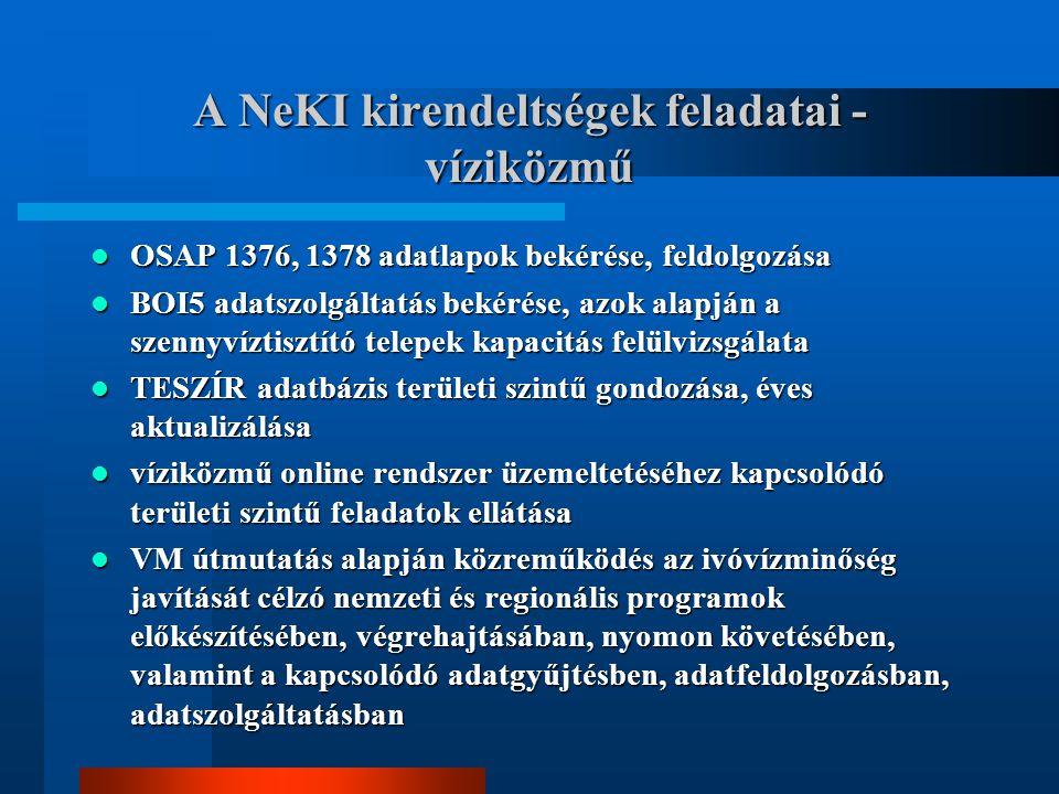 A NeKI kirendeltségek feladatai - víziközmű OSAP 1376, 1378 adatlapok bekérése, feldolgozása OSAP 1376, 1378 adatlapok bekérése, feldolgozása BOI5 adatszolgáltatás bekérése, azok alapján a szennyvíztisztító telepek kapacitás felülvizsgálata BOI5 adatszolgáltatás bekérése, azok alapján a szennyvíztisztító telepek kapacitás felülvizsgálata TESZÍR adatbázis területi szintű gondozása, éves aktualizálása TESZÍR adatbázis területi szintű gondozása, éves aktualizálása víziközmű online rendszer üzemeltetéséhez kapcsolódó területi szintű feladatok ellátása víziközmű online rendszer üzemeltetéséhez kapcsolódó területi szintű feladatok ellátása VM útmutatás alapján közreműködés az ivóvízminőség javítását célzó nemzeti és regionális programok előkészítésében, végrehajtásában, nyomon követésében, valamint a kapcsolódó adatgyűjtésben, adatfeldolgozásban, adatszolgáltatásban VM útmutatás alapján közreműködés az ivóvízminőség javítását célzó nemzeti és regionális programok előkészítésében, végrehajtásában, nyomon követésében, valamint a kapcsolódó adatgyűjtésben, adatfeldolgozásban, adatszolgáltatásban