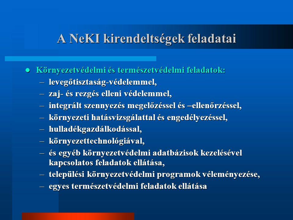 A NeKI kirendeltségek feladatai Környezetvédelmi és természetvédelmi feladatok: Környezetvédelmi és természetvédelmi feladatok: –levegőtisztaság-védelemmel, –zaj- és rezgés elleni védelemmel, –integrált szennyezés megelőzéssel és –ellenőrzéssel, –környezeti hatásvizsgálattal és engedélyezéssel, –hulladékgazdálkodással, –környezettechnológiával, –és egyéb környezetvédelmi adatbázisok kezelésével kapcsolatos feladatok ellátása, –települési környezetvédelmi programok véleményezése, –egyes természetvédelmi feladatok ellátása