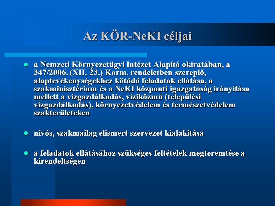 Az KÖR-NeKI céljai a Nemzeti Környezetügyi Intézet Alapító okiratában, a 347/2006.