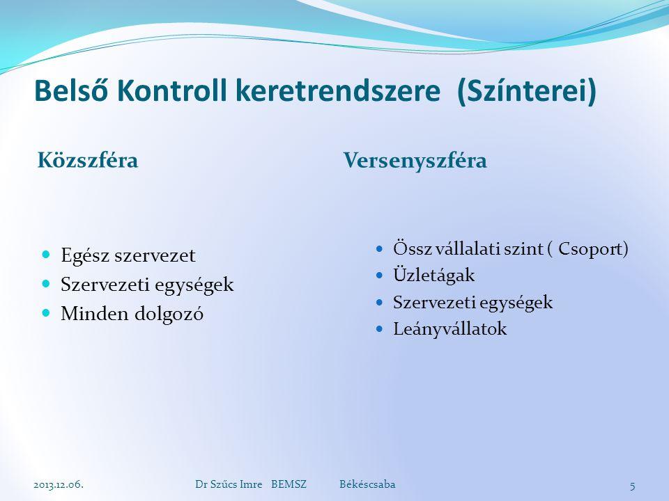 Belső Kontroll keretrendszere (Színterei) Közszféra Versenyszféra Egész szervezet Szervezeti egységek Minden dolgozó Össz vállalati szint ( Csoport) Ü