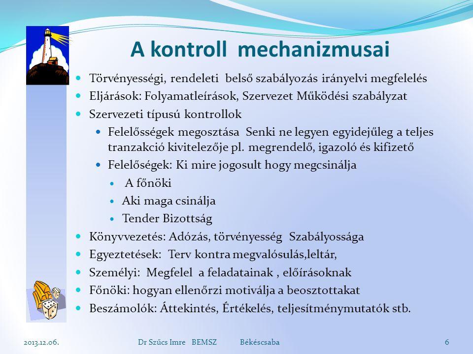 A kontroll mechanizmusai Törvényességi, rendeleti belső szabályozás irányelvi megfelelés Eljárások: Folyamatleírások, Szervezet Működési szabályzat Sz