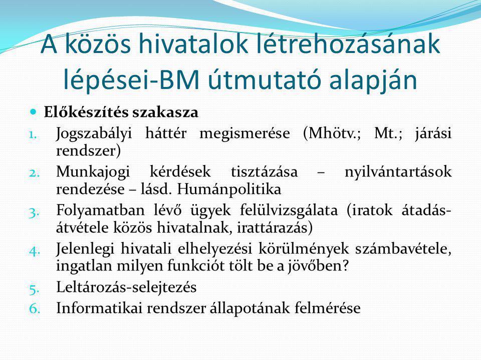 A közös hivatalok létrehozásának lépései-BM útmutató alapján Előkészítés szakasza 1.