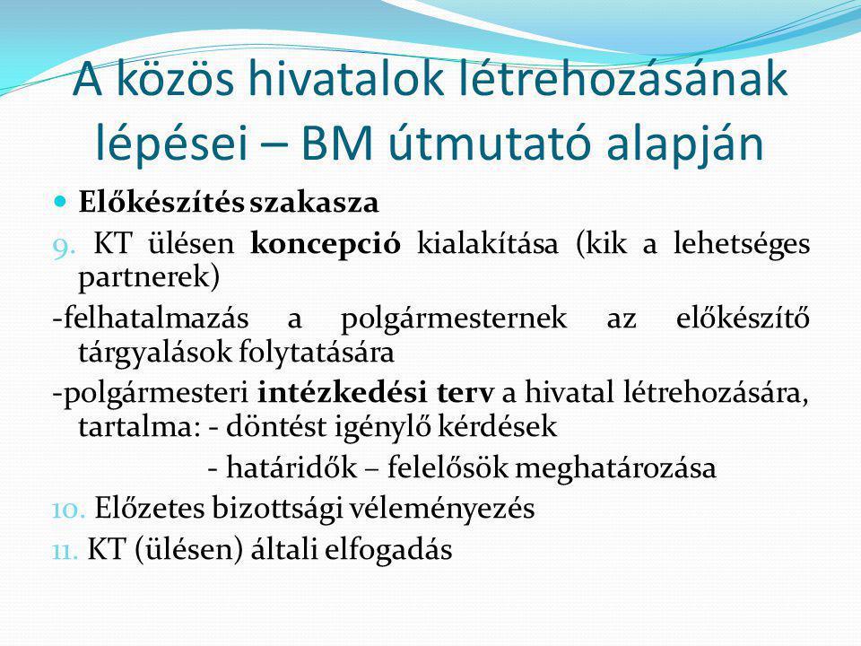 A közös hivatalok létrehozásának lépései – BM útmutató alapján Előkészítés szakasza 9.
