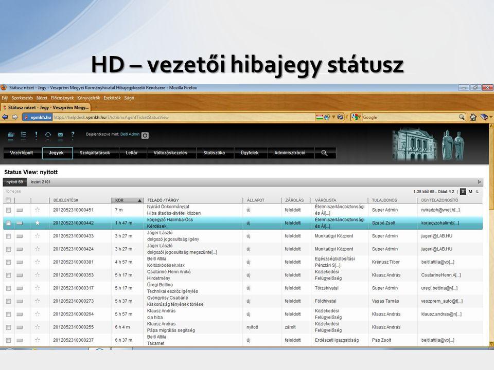 HD – vezetői hibajegy státusz