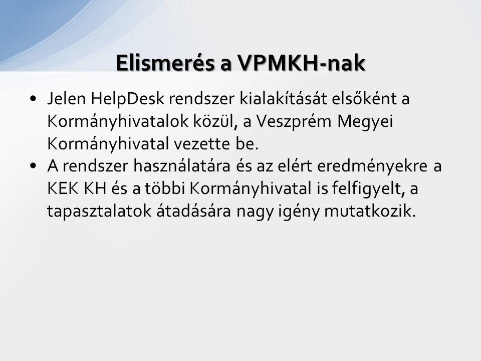 Jelen HelpDesk rendszer kialakítását elsőként a Kormányhivatalok közül, a Veszprém Megyei Kormányhivatal vezette be. A rendszer használatára és az elé