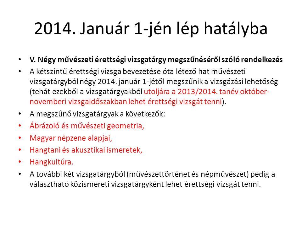 2014. Január 1-jén lép hatályba V. Négy művészeti érettségi vizsgatárgy megszűnéséről szóló rendelkezés A kétszintű érettségi vizsga bevezetése óta lé