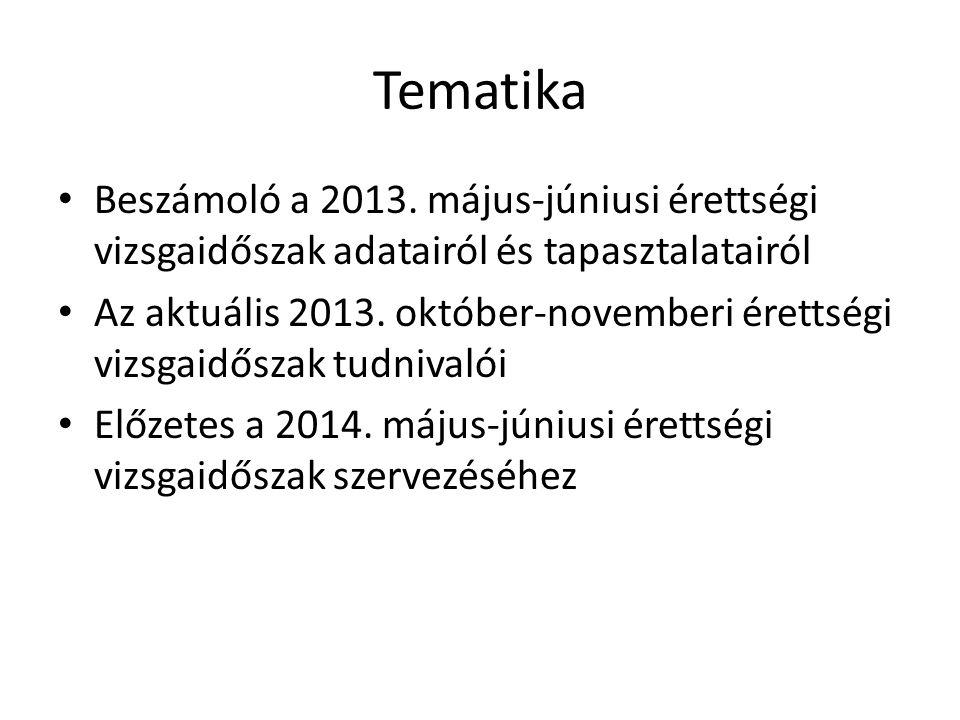 Tematika Beszámoló a 2013. május-júniusi érettségi vizsgaidőszak adatairól és tapasztalatairól Az aktuális 2013. október-novemberi érettségi vizsgaidő