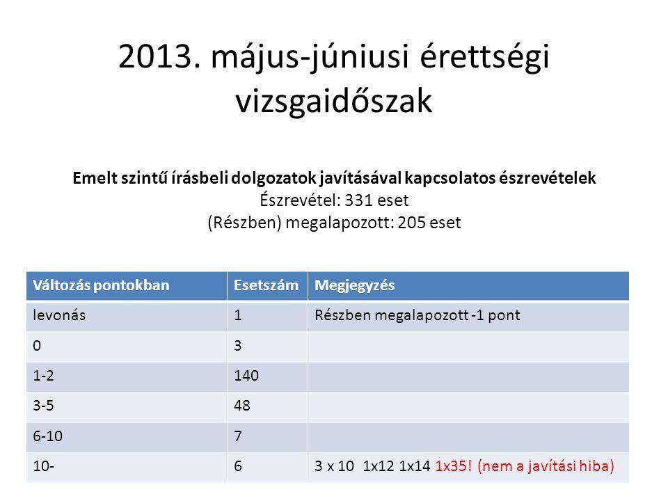 2013. május-júniusi érettségi vizsgaidőszak Emelt szintű írásbeli dolgozatok javításával kapcsolatos észrevételek Észrevétel: 331 eset (Részben) megal