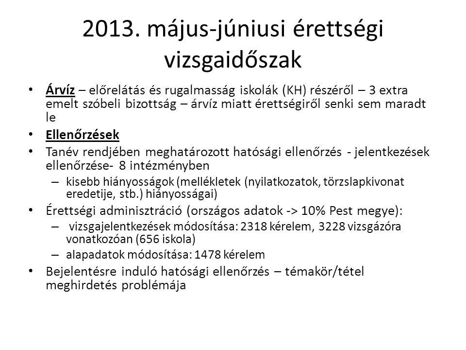 2013. május-júniusi érettségi vizsgaidőszak Árvíz – előrelátás és rugalmasság iskolák (KH) részéről – 3 extra emelt szóbeli bizottság – árvíz miatt ér