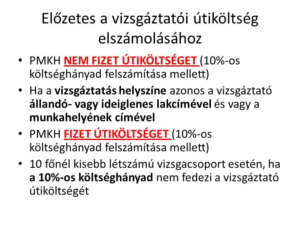 Előzetes a vizsgáztatói útiköltség elszámolásához PMKH NEM FIZET ÚTIKÖLTSÉGET (10%-os költséghányad felszámítása mellett) Ha a vizsgáztatás helyszíne