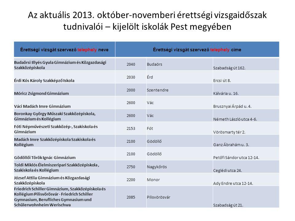 Az aktuális 2013. október-novemberi érettségi vizsgaidőszak tudnivalói – kijelölt iskolák Pest megyében Érettségi vizsgát szervező telephely neveÉrett