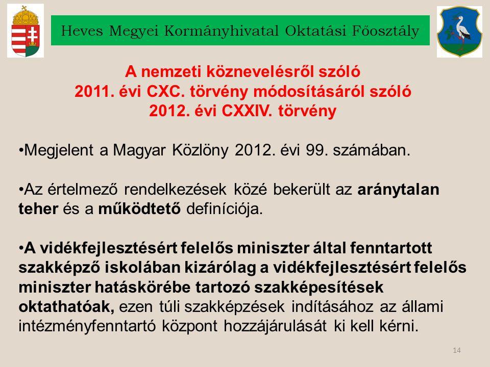 14 Heves Megyei Kormányhivatal Oktatási Főosztály A nemzeti köznevelésről szóló 2011. évi CXC. törvény módosításáról szóló 2012. évi CXXIV. törvény Me