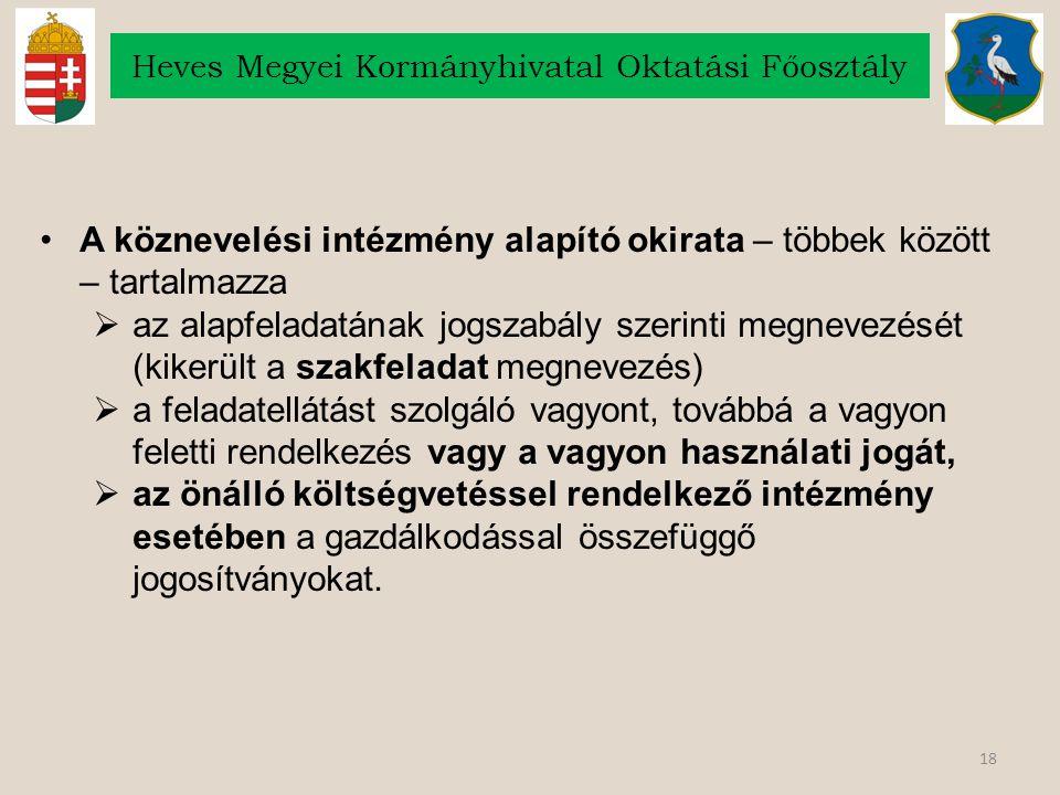 18 Heves Megyei Kormányhivatal Oktatási Főosztály A köznevelési intézmény alapító okirata – többek között – tartalmazza  az alapfeladatának jogszabál